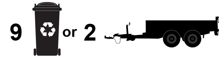2m Mini Skip Comparison