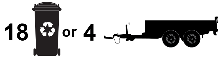 4m Mini Skip Bin Comparison