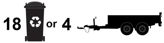 4m-comparison