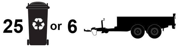 6m-comparison